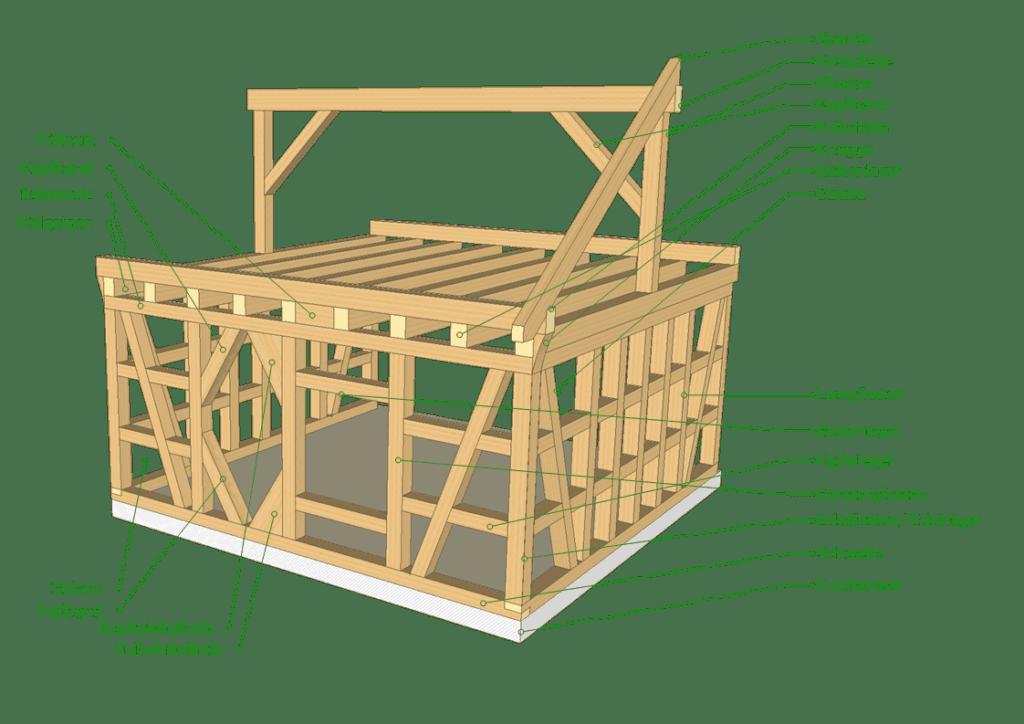 Bauteile beim Abbund