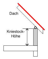 Der Kniestock