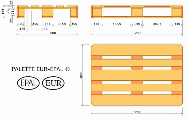 palettenmöbelselber-bauen-europaletten-abmasse
