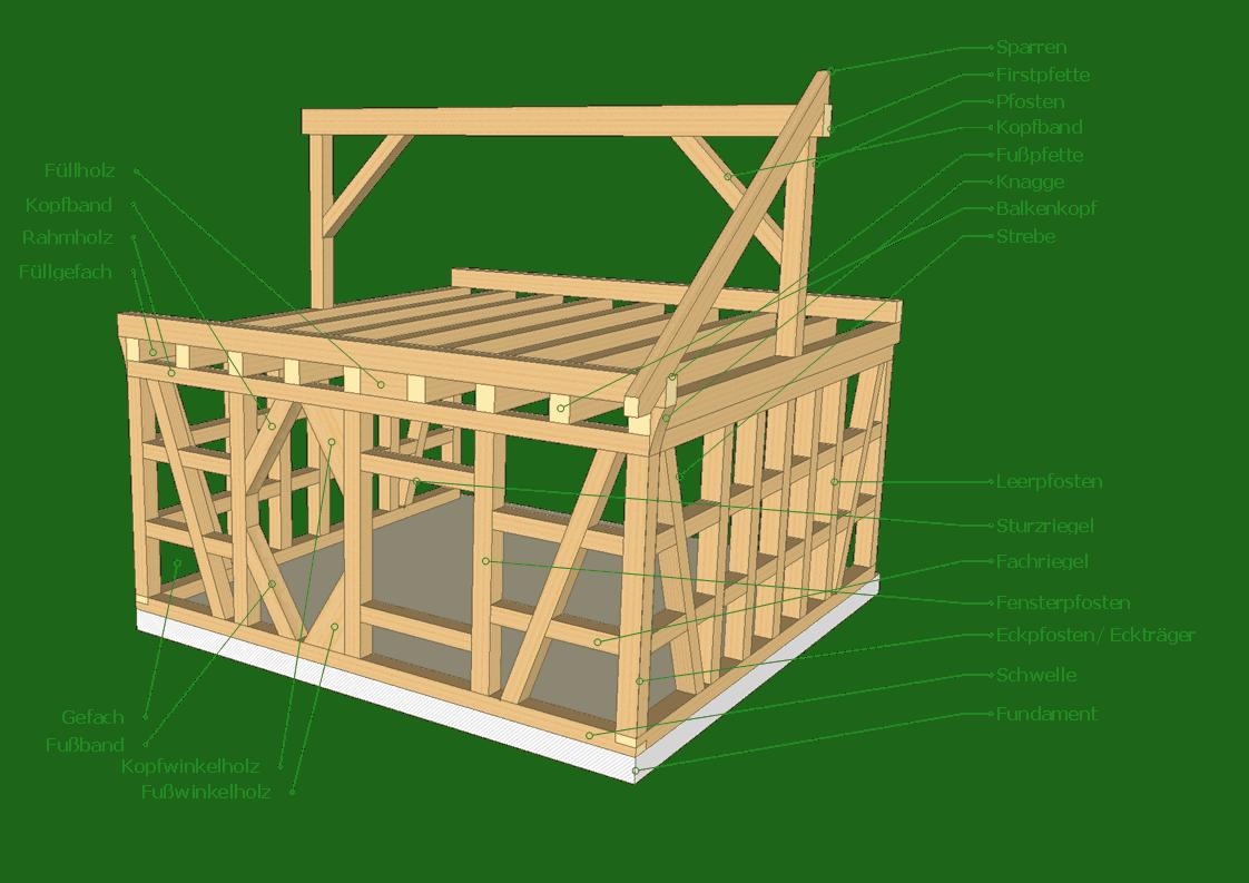 Holzskelettbau konstruktion for Fachwerkhaus konstruktion