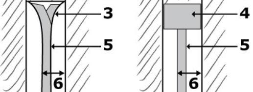 3 Hinweise beim Kauf von Kreissägeblätter