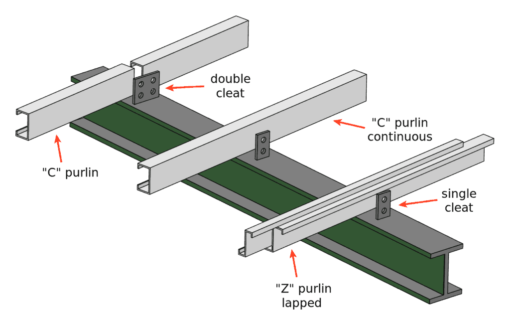 Pfettendach-Pfetten-Stahlbau