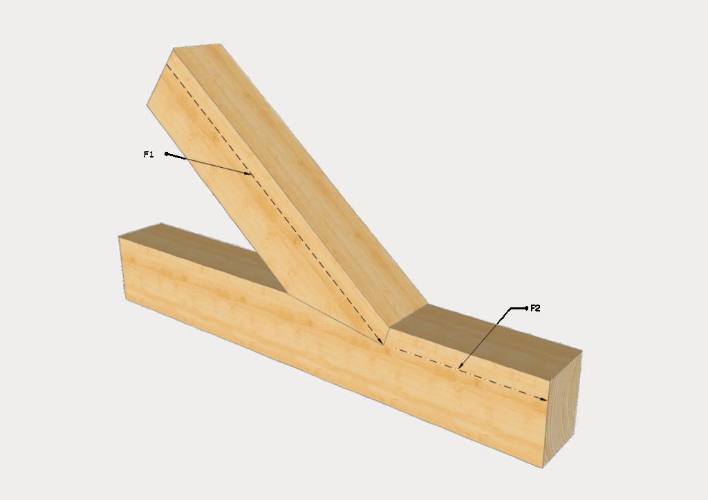 Stirnversatz-3D-Kraefte