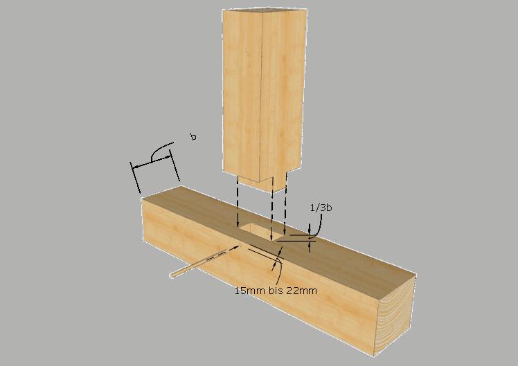 Zimmermannsmäßige Holzverbindung: Einfacher Zapfen mit Holznagel