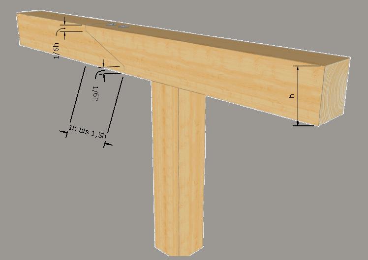 Zimmermannsmäßige Holzverbindung: Gerberstoß