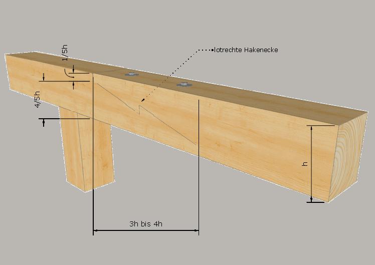 Zimmermannsmäßige Holzverbindung: Hakenblatt mit lotrechter Hakenecke