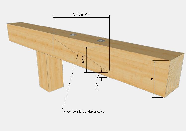 Zimmermannsmäßige Holzverbindung: Hakenblatt mit rechtwinkliger Hakenecke