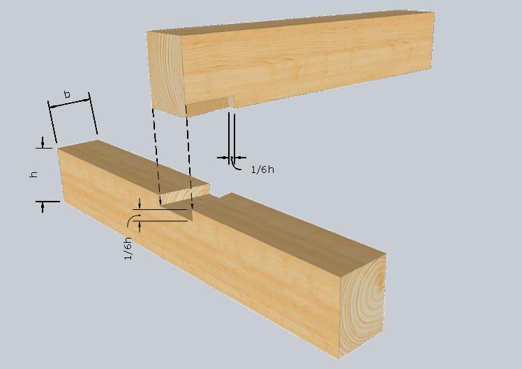 Zimmermannsmäßige Holzverbindung: Schwalbenschwanzkamm