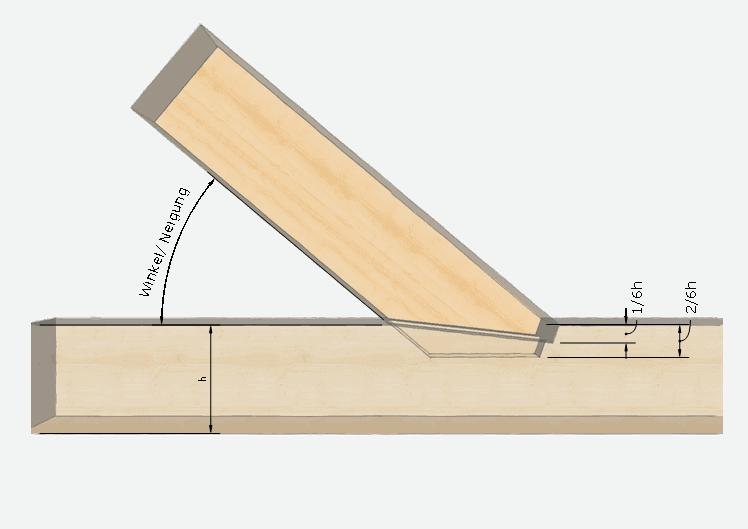 Zimmermannsmäßige Holzverbindung: Stirnversatz mit Zapfen