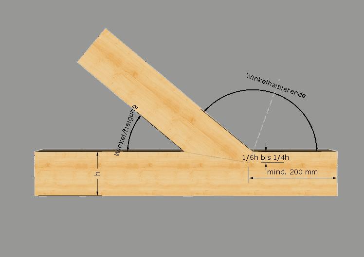 Zimmermannsmäßige Holzverbindung: Stirnversatz