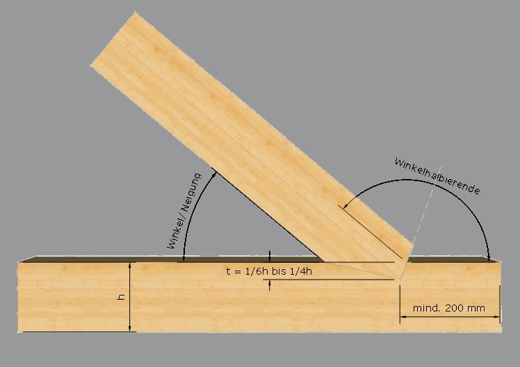 Zimmermannsmäßige Holzverbindung: Brustversatz