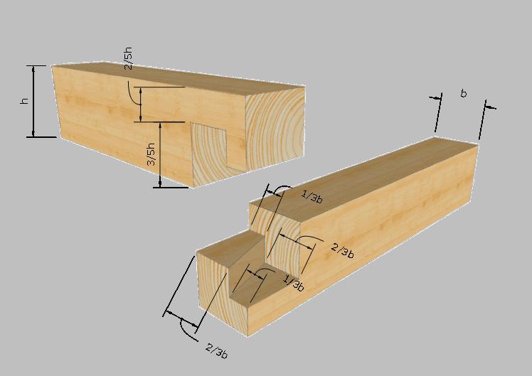 Zimmermannsmäßige Holzverbindung Schwalbenschwanz Eckblatt