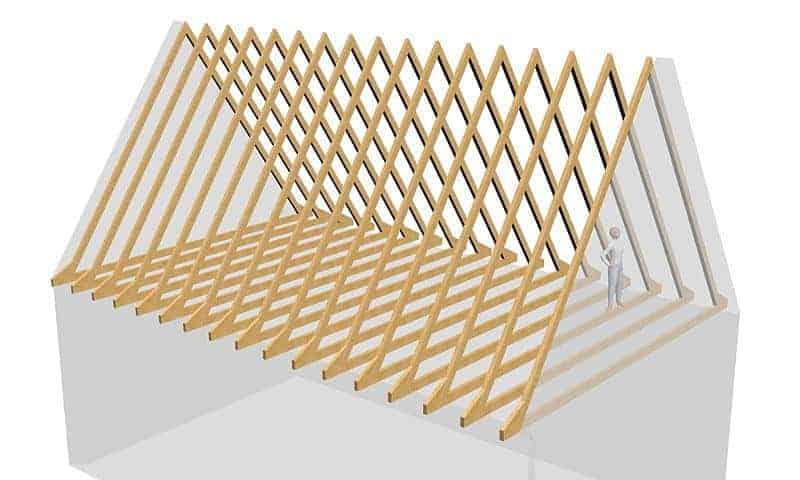 3 gr nde warum sicherheitsdenker ein satteldach brauchen baubeaver baubeaver. Black Bedroom Furniture Sets. Home Design Ideas