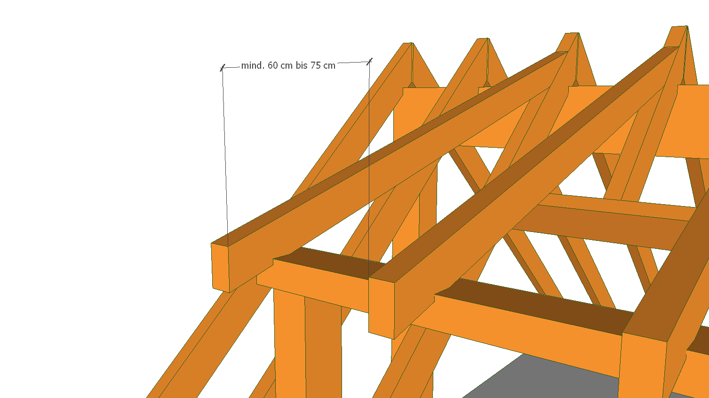 dachgauben-selbst-bauen-sparrensprungmass