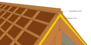 Wie groß sollten die Maße der Dachlatten und Konterlatten sein?