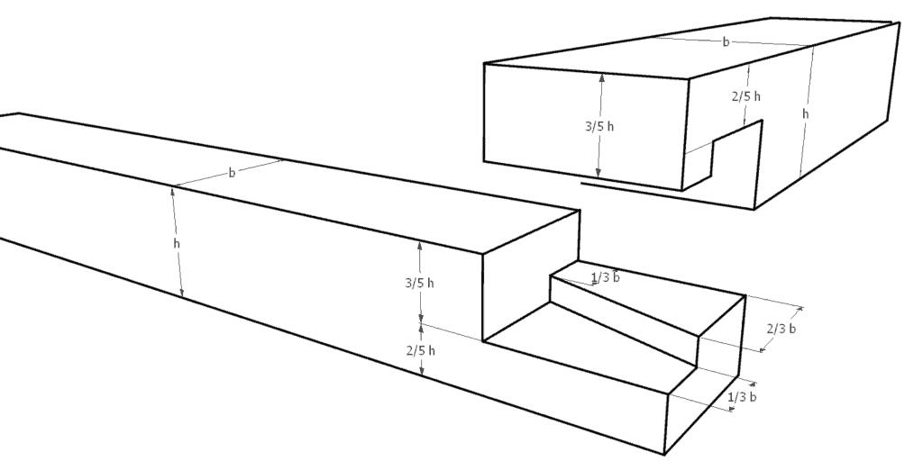 Eckverbindung: Hakenförmiges Eckblatt