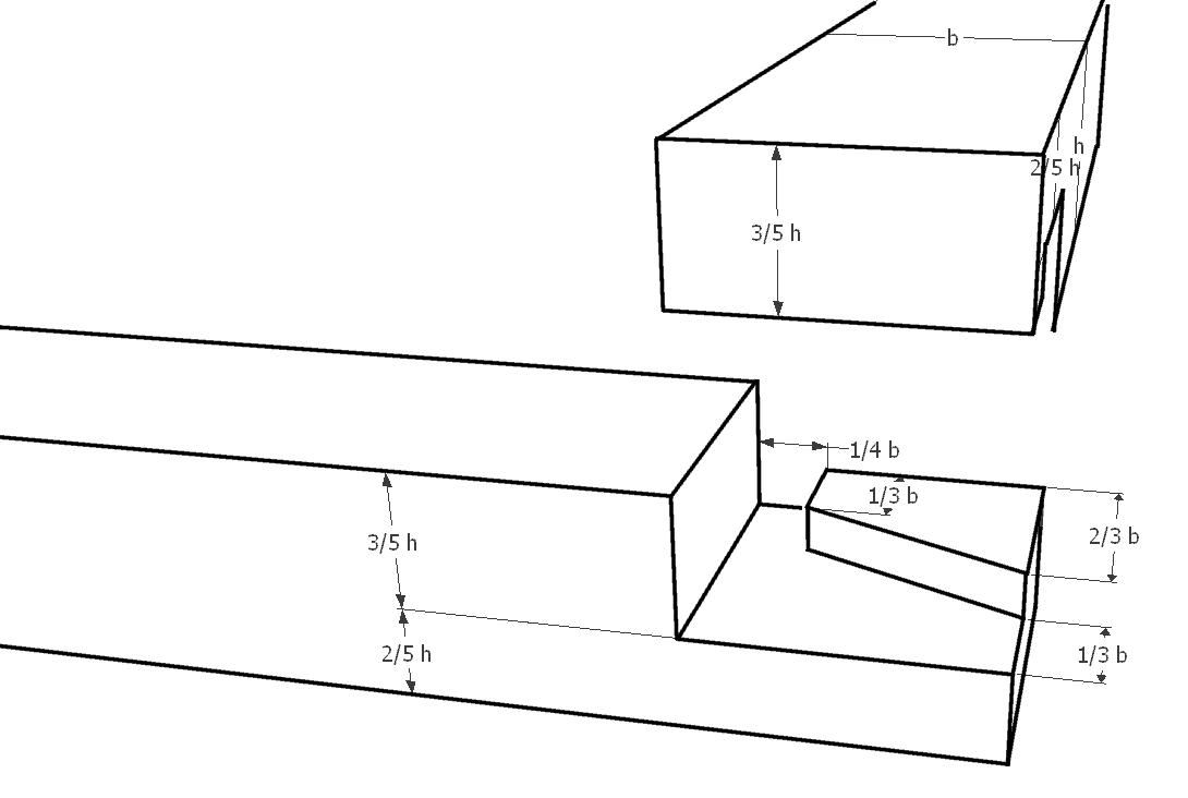 Ansicht von der Seite: Kammförmiges Eckblatt