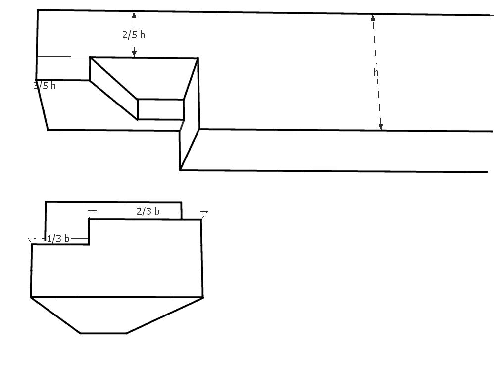 Ansicht von unten: Kammförmiges Eckblatt