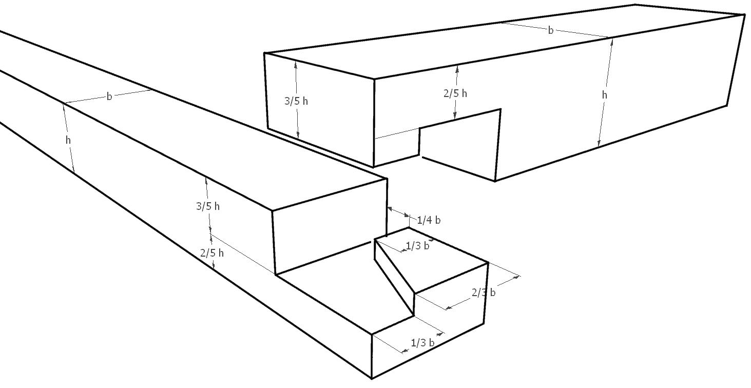 Eckverbindung: Kammförmiges Eckblatt