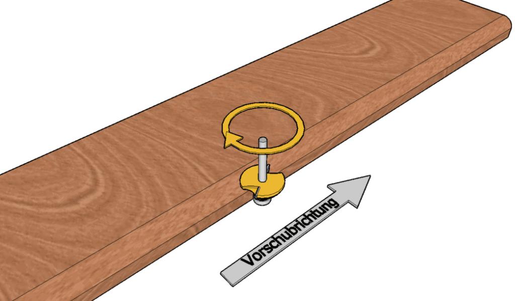Beliebt 5 Tipps wie du sicher Holz fräsen kannst – Mach's besser selber! LG74