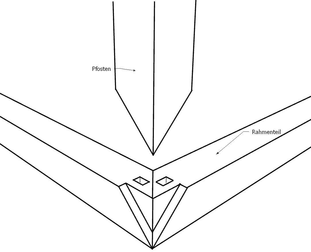 10 eckverbindungen aus holz f r profis und quereinsteiger for Holzverbindungen herstellen