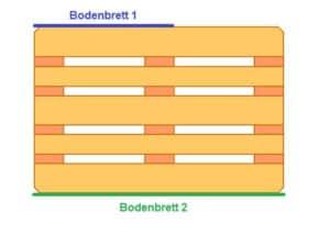 palettenmoebel-selber-bauen-europalette-regal-bodenbrett