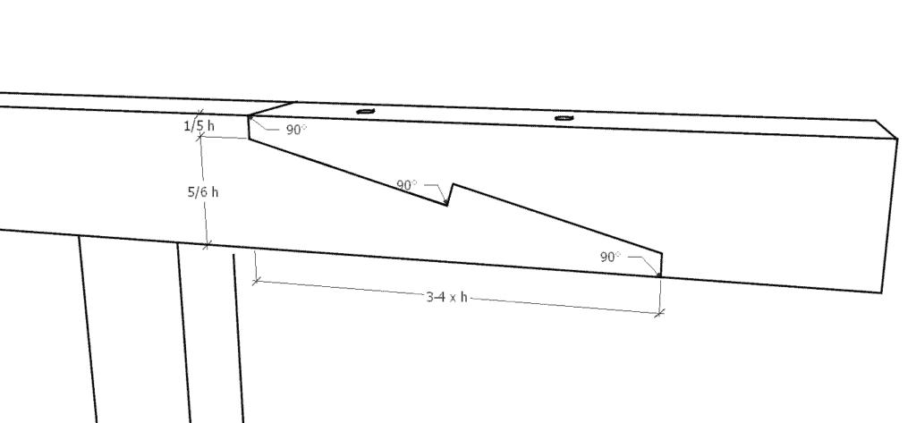 Schräges Hakenblatt (Zimmermannsmäßige Holzverbindungen)
