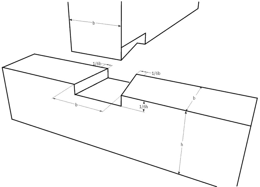 schwalbenschwanzkamm-zimmermannsmaessige-holzverbindungen