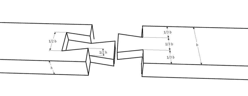 schwalbenschwanzzapfen-japanisch-längsverbindung