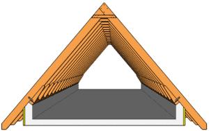 Der Aufbau eines Sparrendaches.
