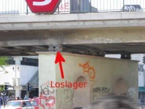 Beispiel eines Lagers: ein Loslager unter einer Eisenbahnbrücke