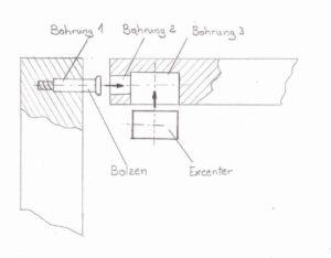 werkbank-infos-beschlaege-verbindungsbeschlag-excenter-bolzen