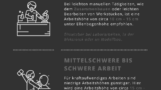 werkbank-infos-ergonomie-am-arbeitsplatz-compressor