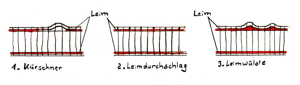 Bild 11: Leimfehler