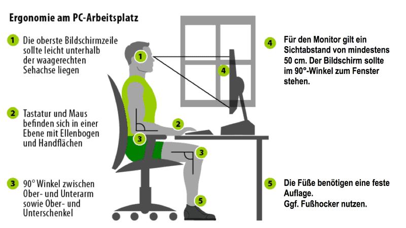 jetzt die ergonomie am arbeitsplatz verbessern 5 tipps infografik baubeaver. Black Bedroom Furniture Sets. Home Design Ideas