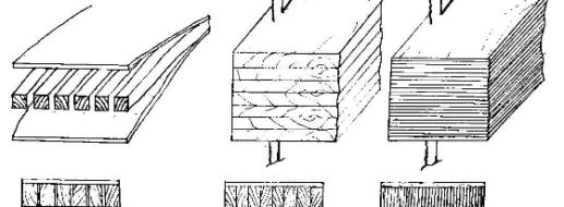 6 Fakten über Sperrholz und Sperrholzplatten