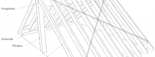 3 Tipps: ein Windrispenband befestigen und spannen