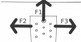 winkelverbinder-krafteinwirkung-artikelbild