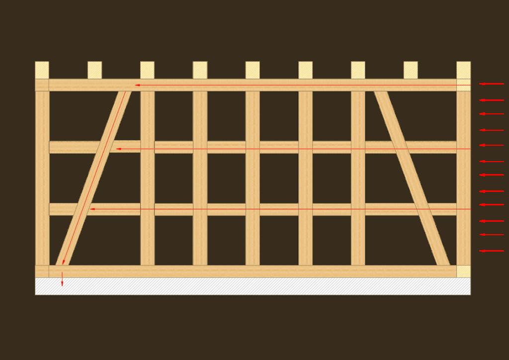 7 fachwerkhaus lektionen knowhow vom zimmerer baubeaver for Fachwerk strebe berechnen