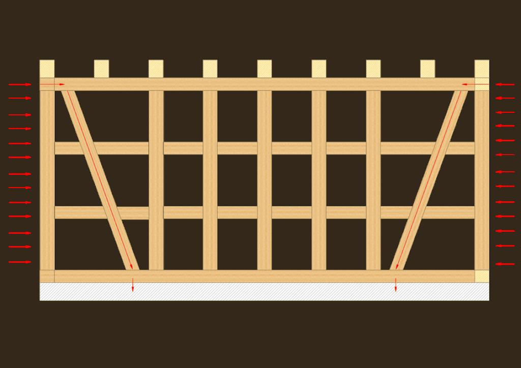wirkende-kraefte-fachwerkhaus-richtige-strebenstellung