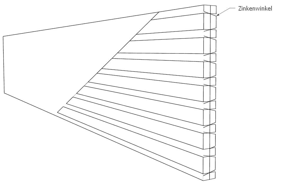 zinkenverbindung-zinkelwinkel