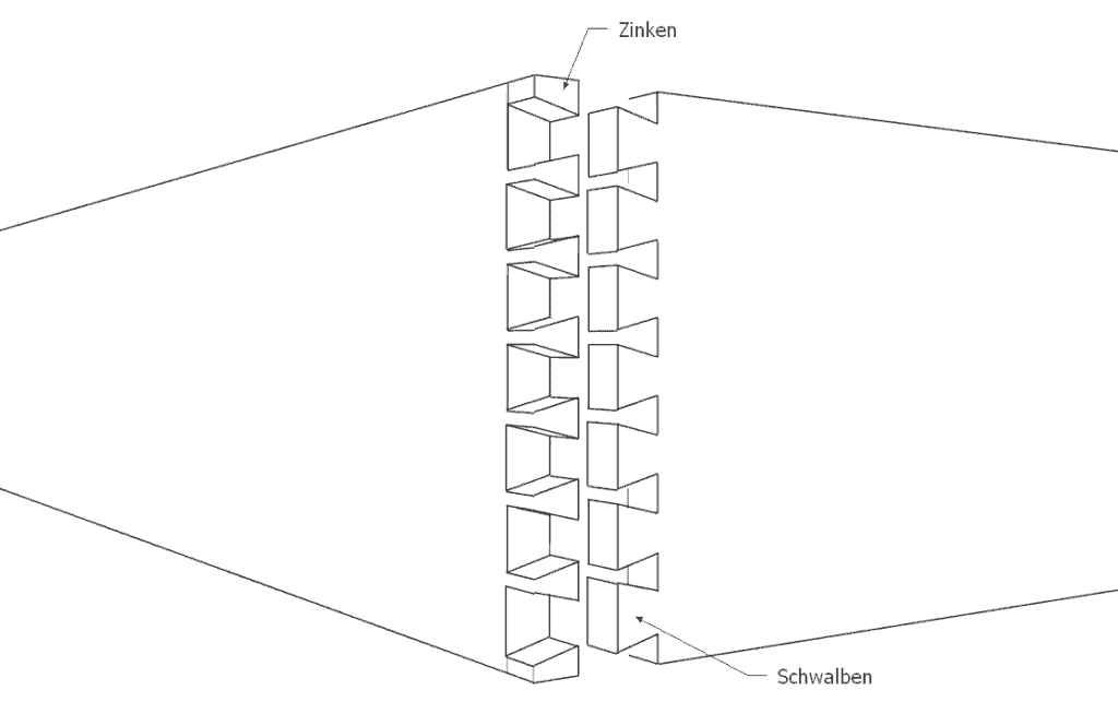 zinkenverbindung-zinken-schwalben